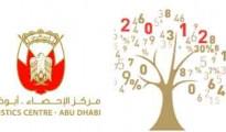 Abu Dhabi (SCAD)