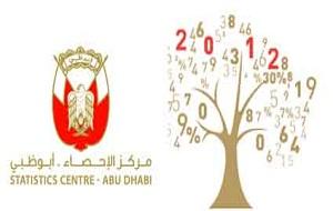 Statistics Centre - Abu Dhabi (SCAD)