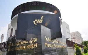 Oman Securities Market Gains 49 Points
